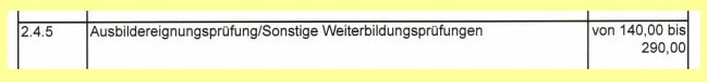 Oberrhein-Kosten