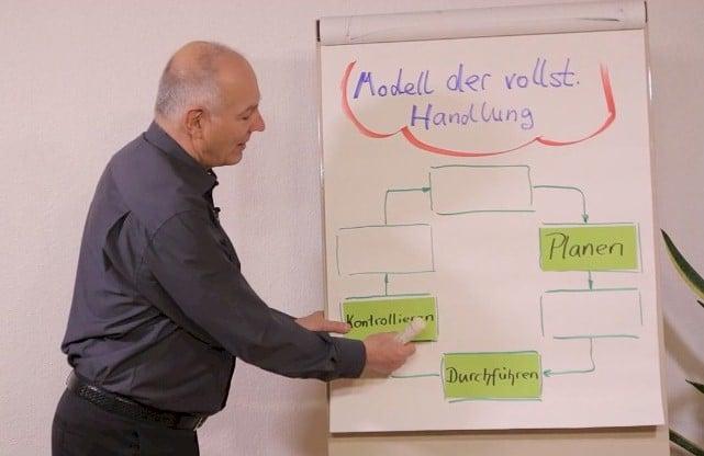 Die für das Modell der vollständigen Handlung hier noch fehlenden Begriffe sind 'Informieren', 'Entscheiden' und 'Bewerten':