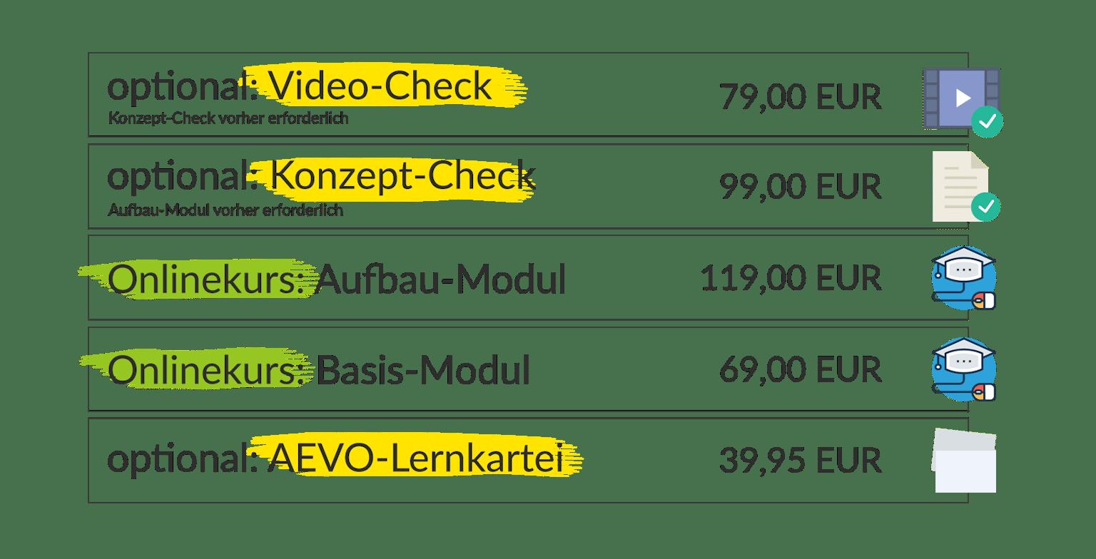 Auflistung: Teile des AEVO-OnlineKurses