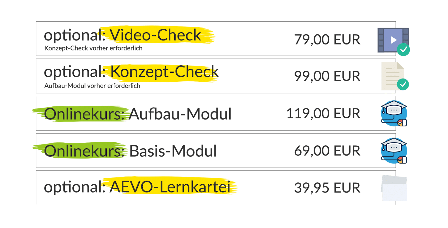 Die AEVO-Lernkartei ist sogar Basis meines AEVO-OnlineKurses