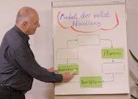 verkleinerte Abbildung des Modell der vollständigen Handlung