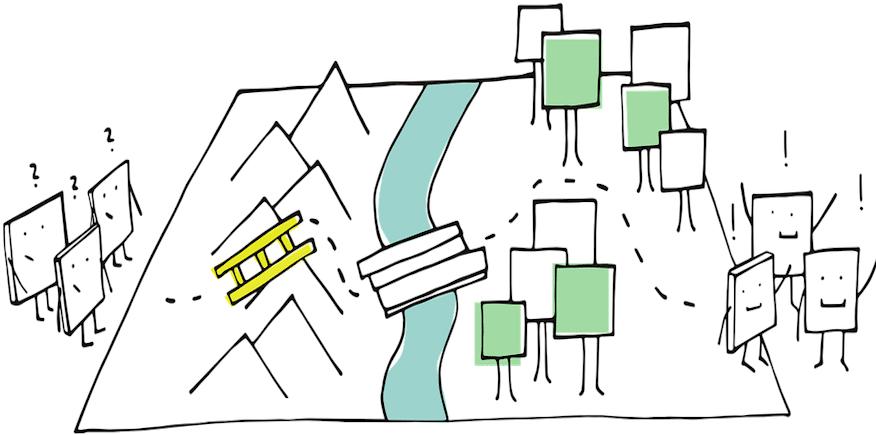 Symbolbild: berufs- und arbeitspädagogische Eignung